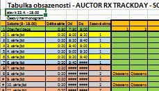 Tabulka RX Trackday - Sosnová